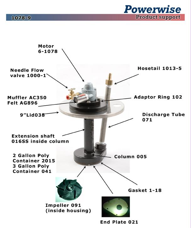 Model 1078-9 Ink Pump