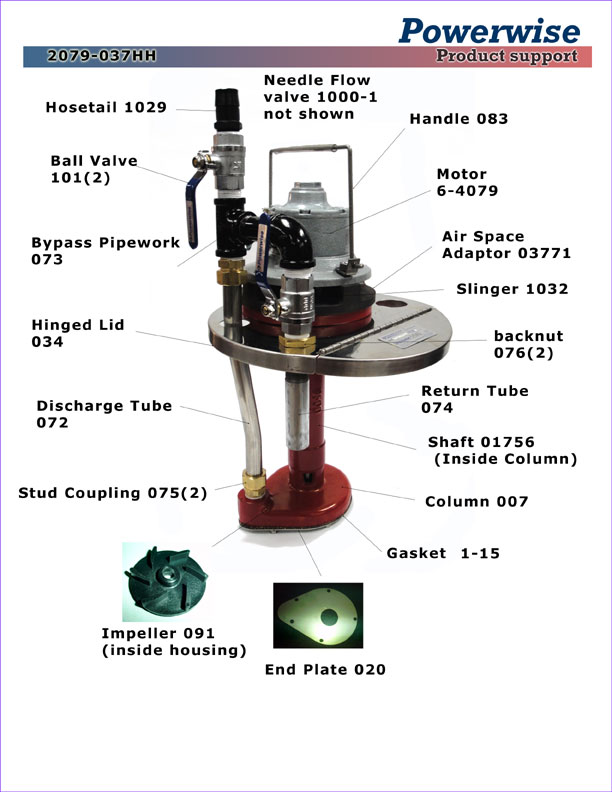 Model 2079-037HH Powerwise Ink Pump
