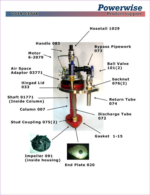 Model 2079-037UK Powerwise Ink Pump