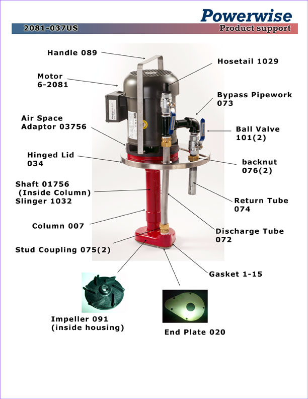 Model 2081-037US Powerwise Ink Pump