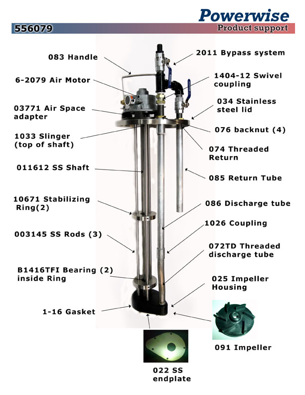 Ink Pump Model 556079