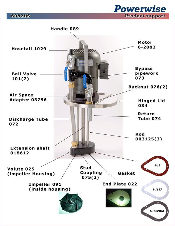 Model 6082US Powerwise Ink Pump