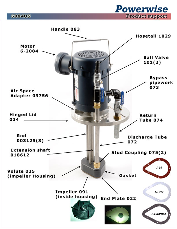 Model 6084US Powerwise Ink Pumps