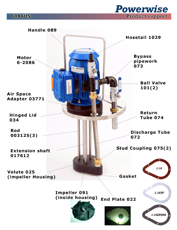 Model 6086US Powerwise Ink Pumps