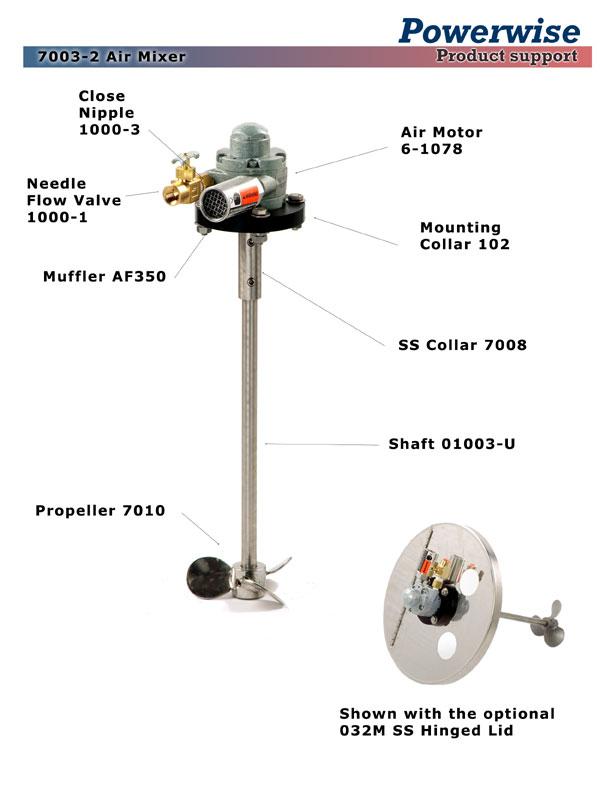 Model 7003-2 Powerwise Ink Mixer