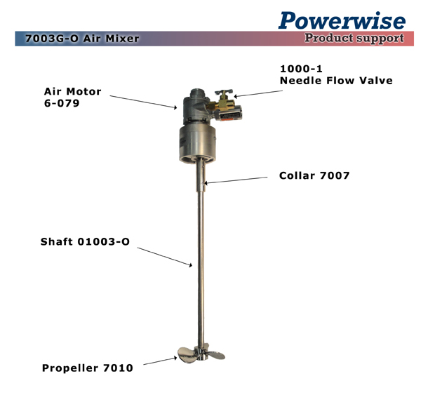 Powerwise Ink Mixer Model 7003G-O