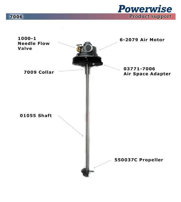 Powerwise Mixer Model 7006