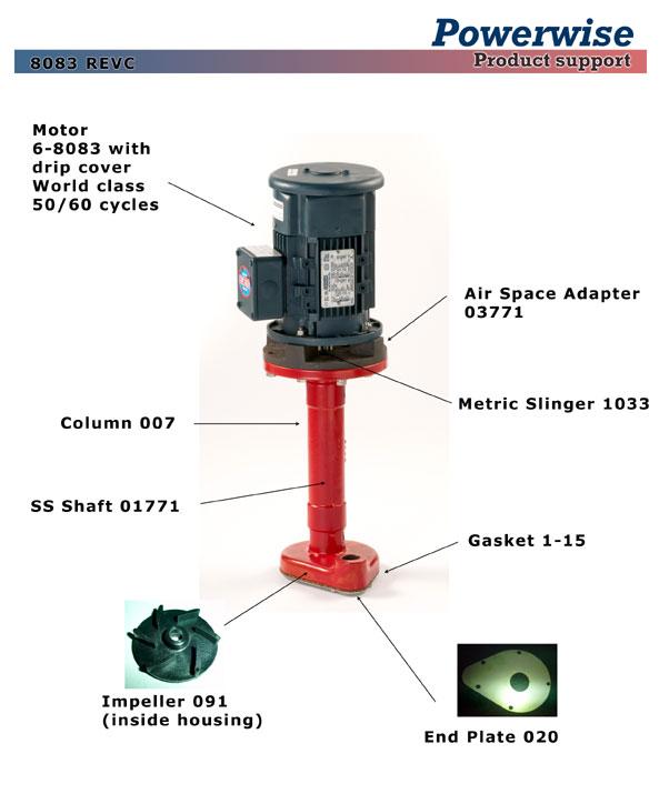 Model 8083REVC Powerwise Ink Pump
