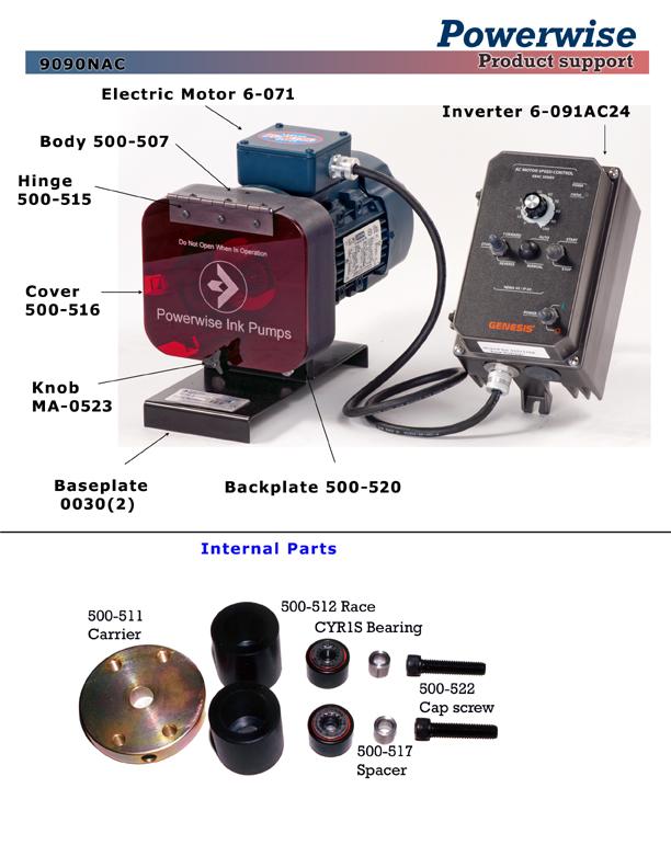Model 9090NAC Powerwise Ink Pump